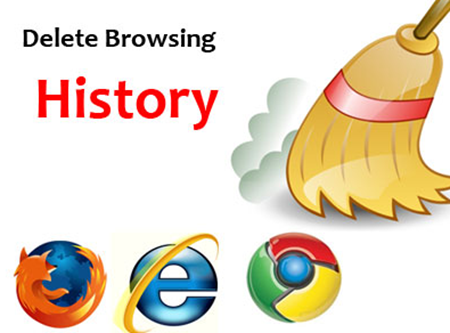 Browsing History Deletion