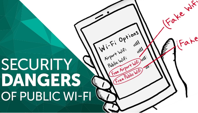 Public Wifi Security Dangers
