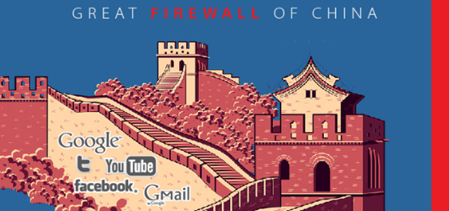 The Great Firewall